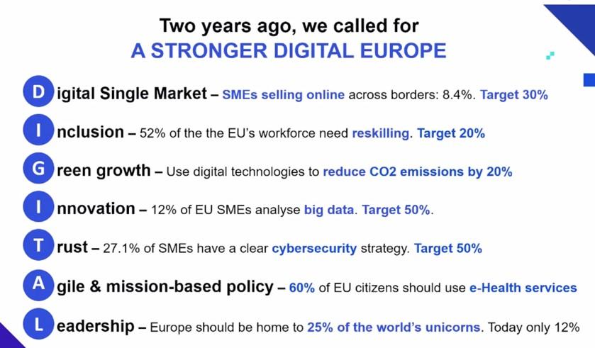 i ritardi sulla digitalizzazione