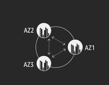 AWS - availability zone