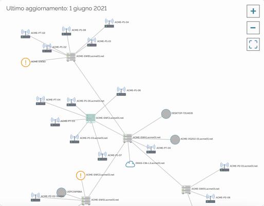mappa network